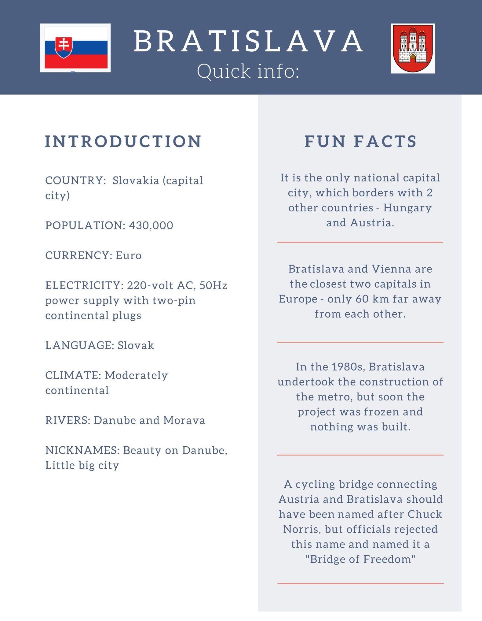 Bratislava Info